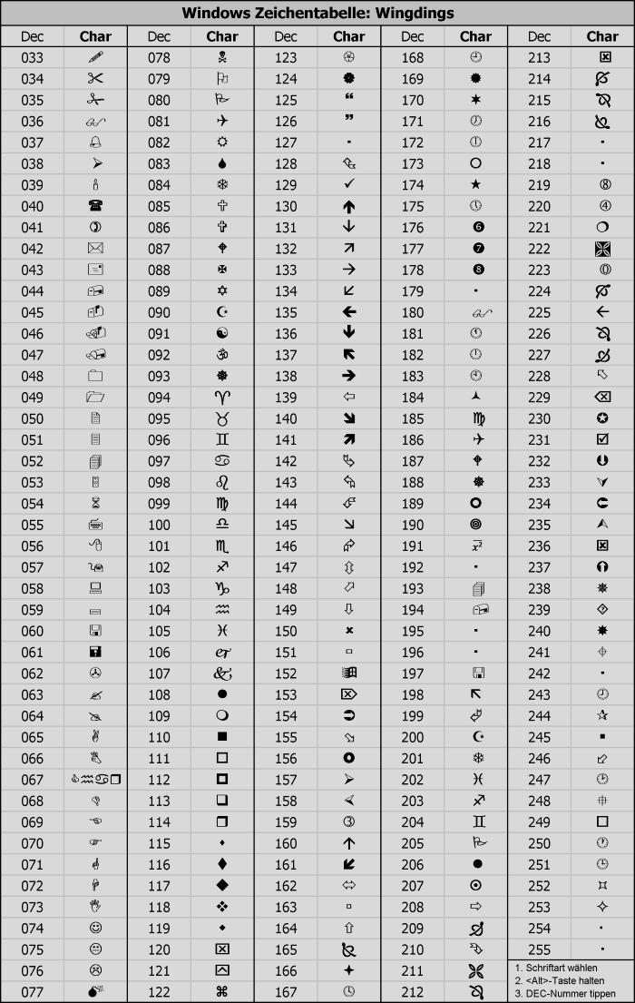Font Wingdings